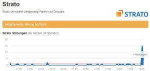 Strato bei allestörungen.de am 16.11.2014 19:00