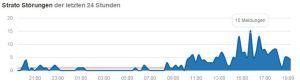 allestoerungen.de Strato_19-11-2014-19-30